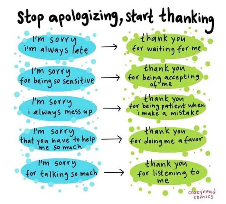 Start Thanking